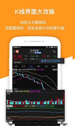 东方财富app1